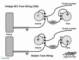 Gibson Humbucker Wiring Diagram