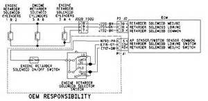 detroit series 60 ecm wiring diagram detroit image similiar jake brake diagram keywords on detroit series 60 ecm wiring diagram