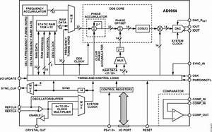Lcr Q Meter Block Diagram : measuring l c r analog devices ~ A.2002-acura-tl-radio.info Haus und Dekorationen