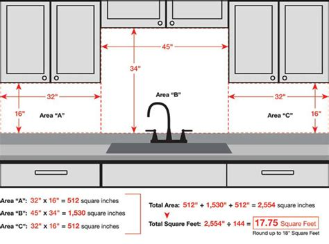 how do you measure for new kitchen cabinets stainless steel backsplash shop blog