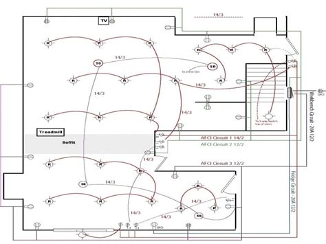 Residential Electrical Wiring Forums