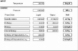 Superheated Steam Table Excel