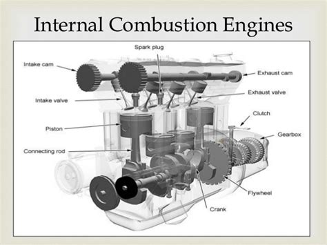 Internal Combustion Engines. First Part