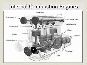Internal Combustion Engines  First Part  U2014 Steemit