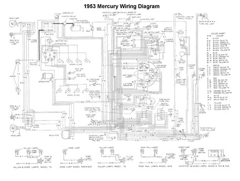 Vw Jettum Fuse Box Diagram Wallpaper Coc by 1954 Ford Wiring Diagram Auto Electrical Wiring Diagram