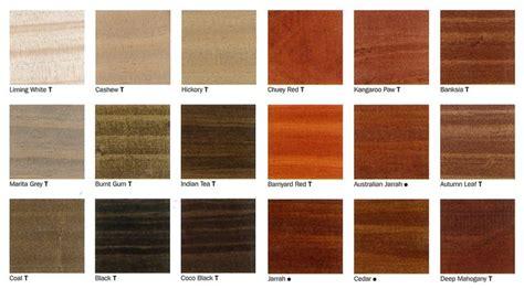 Cabot Stain Australian Timber Oil