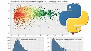 Top 10 Python Libraries For Data Science