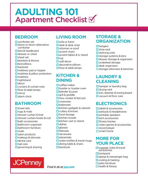 Appartment List by Dorm 2019 Apartment Checklist Instore