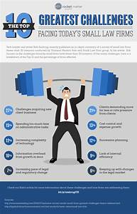 The Top 10 Greatest Challenges Facing Today's Small Law ...