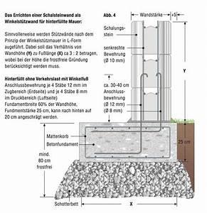 Streifenfundament Mit Schalsteinen : beton mischen bauforum auf ~ Lizthompson.info Haus und Dekorationen