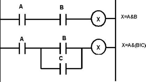 Understanding Control Relays Programs Nectur