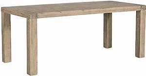 Table En Acacia : table repas nevada en acacia ~ Teatrodelosmanantiales.com Idées de Décoration