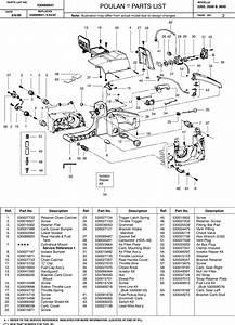 Poulan P3500 Parts Manual Ipl  3350  3500  3600  2000 09