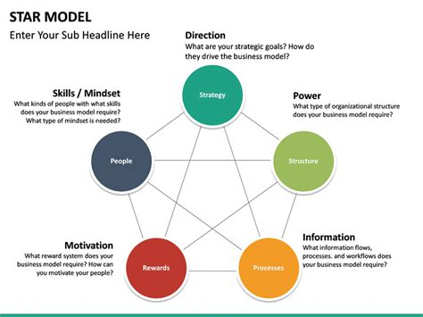 star model powerpoint template sketchbubble