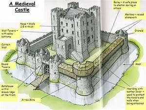 28 Collection Of Stone Keep Castle Drawing In Stone Keep