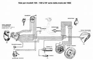 Lambretta Li Series 3 Wiring Diagram