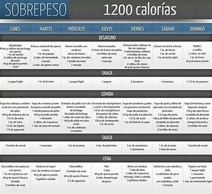 Las 25 mejores ideas sobre Dieta De 1200 Calorias en Pinterest y más Recetas para limpieza de