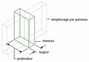 L Longueur Ou Largeur : d finition des meneaux de bloc porte fen tre par la largeur et la profondeur ~ Medecine-chirurgie-esthetiques.com Avis de Voitures