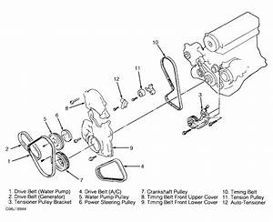 2003 Mitsubishi Eclipse Serpentine Belt Routing And Timing Belt Diagrams