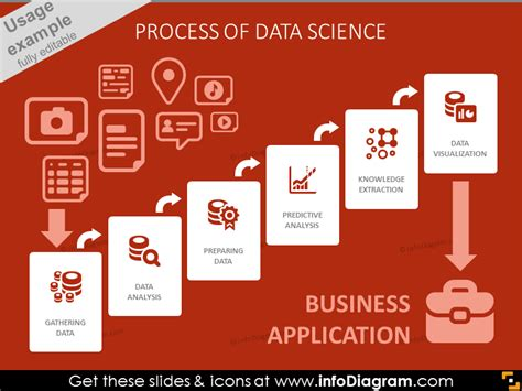 data science icons big data predictive analitics