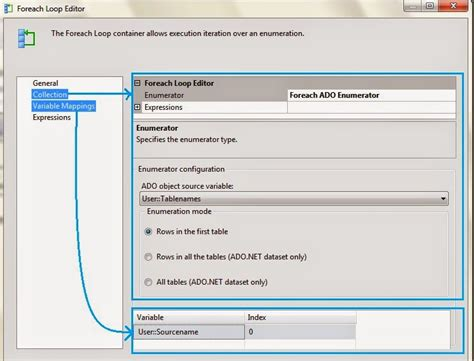 how to load data into multiple tables using sql loader satish msbi world load data from multiple tables into