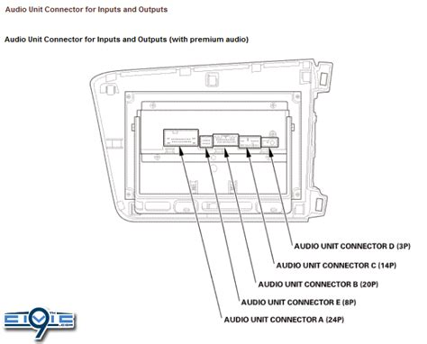 Civic Audio Wiring Guide Pinouts For Factory Radio