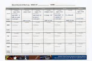 Blood Glucose and Meal Log Sheet