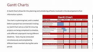 Project Management Tools  Gantt Charts