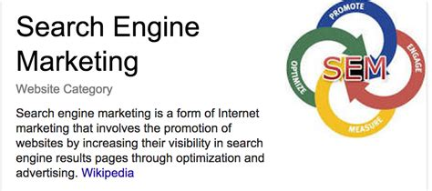 Search Engine Marketing Definition by So What Exactly Is Search Engine Marketing Ppc