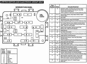 2003 Ford Ranger Interior Fuse Box Diagram