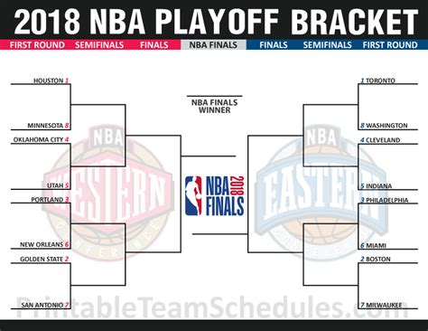 coach scott fields  nba playoff bracket