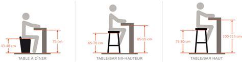 hauteur table bar pour cuisine tabouret de bar quelle hauteur