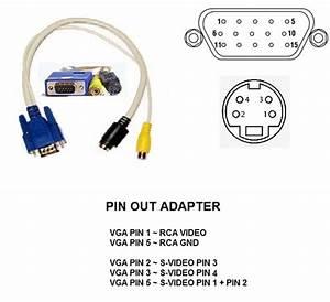 U00bfcomo Fabricar Un Cable De Vga A Rca