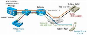 U041d U0430 U0441 U0442 U0440 U043e U0439 U043a U0430 Mobile Connect  U0432 Cucm  Petruenin  U2014 Livejournal