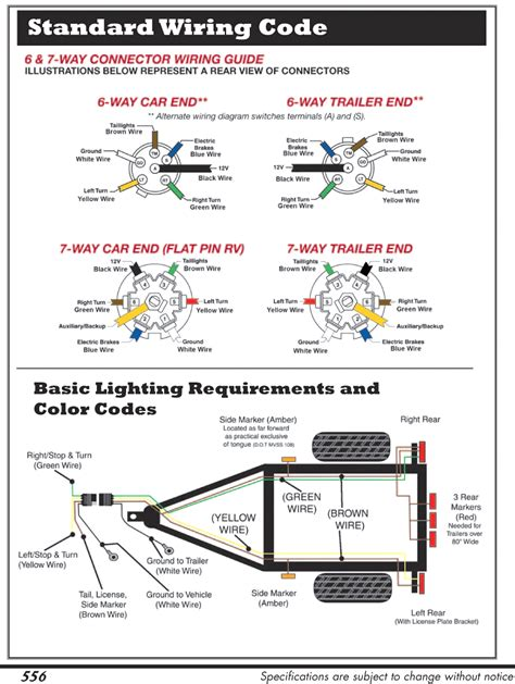 blue ox  pin   wiring diagram connector  trailer