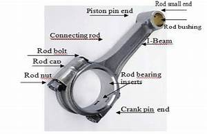 Different Parts Of Connecting Rod