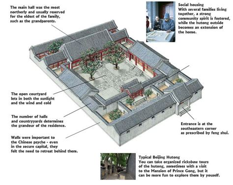find floor plans traditional courtyard house layout search