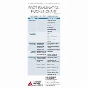 Ada Diabetes Foot Examination Pocket Chart  U2013 Diabetes