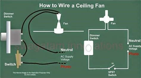 electrical engineering world   wire  ceiling fan