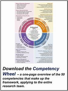 Research Competencies  U2022 Global Health Training Centre