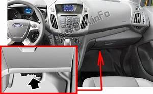 Fuse Box Diagram Ford Transit Connect  2019