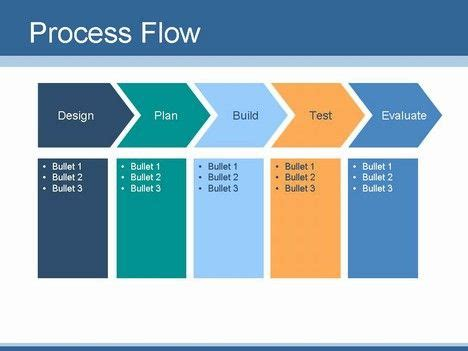 chart flows power point process flow chart process