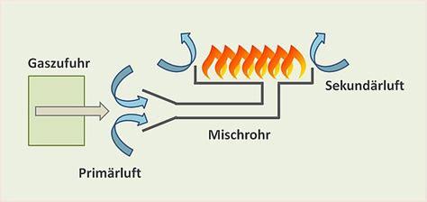 Kessel Und Brenner Clevere Heiztechnik heiztechnik atmosph 228 rischer brenner im vergleich