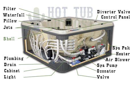 hot tub parts shop