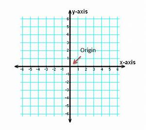 origin in math definition overview studycom With what is the meaning of template