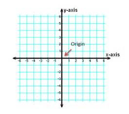 Origin Math Definition