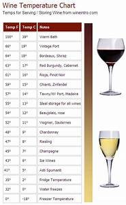 Pinot Noir Vintage Chart Jason Wines