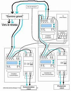 Branchement Compteur Linky Triphasé : branchement telereport sur compteur edf goulotte ~ Melissatoandfro.com Idées de Décoration