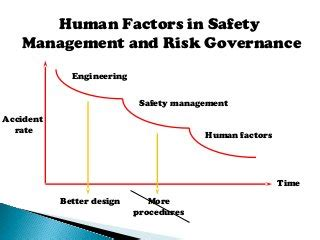 human factors  driver  safety management engineering