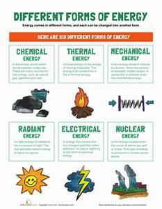 Types of Energy | Worksheet | Education.com